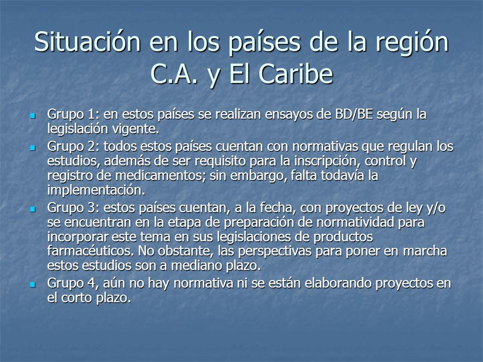 Situación en los países de la región C.A. y El Caribe Grupo 1: en estos países se realizan ensayos de BD/BE según la legislación vigente. Grupo 1: en