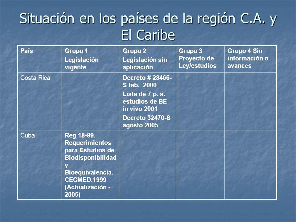 Situación en los países de la región C.A. y El Caribe PaísGrupo 1 Legislación vigente Grupo 2 Legislación sin aplicación Grupo 3 Proyecto de Ley/estud