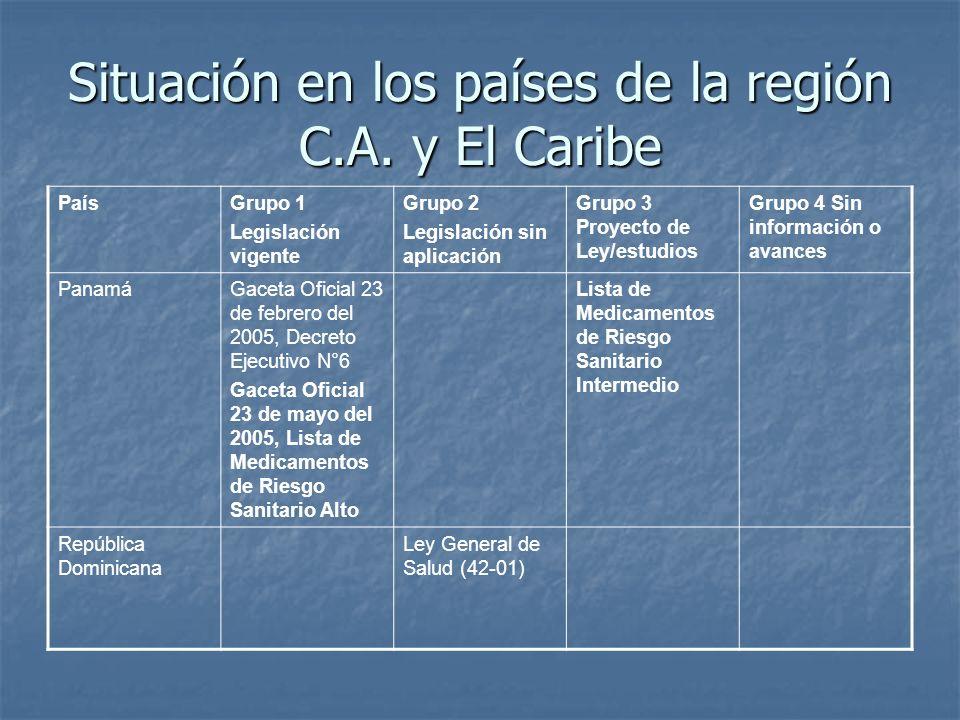 Selección de principios activos Países que detallan criterios de selección de principios activos.