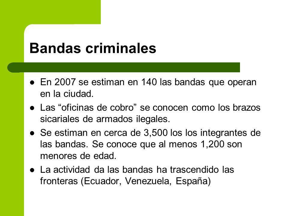 Bandas criminales En 2007 se estiman en 140 las bandas que operan en la ciudad.