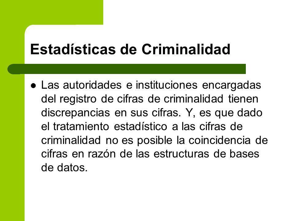 Estadísticas de Criminalidad Las autoridades e instituciones encargadas del registro de cifras de criminalidad tienen discrepancias en sus cifras.