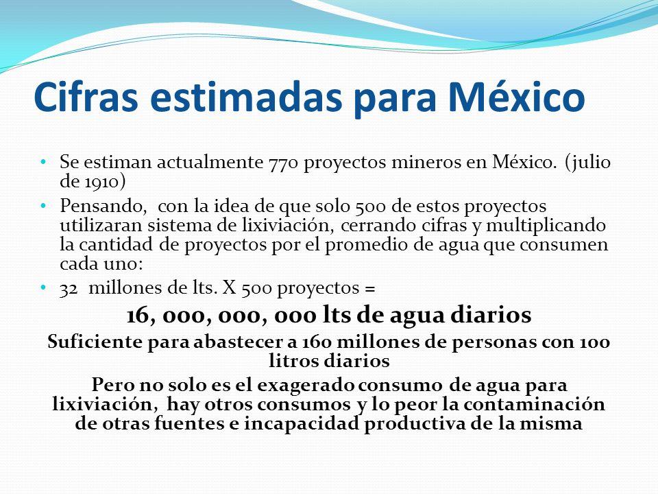 Cifras estimadas para México Se estiman actualmente 770 proyectos mineros en México. (julio de 1910) Pensando, con la idea de que solo 500 de estos pr