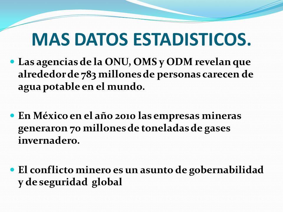 MAS DATOS ESTADISTICOS. Las agencias de la ONU, OMS y ODM revelan que alrededor de 783 millones de personas carecen de agua potable en el mundo. En Mé