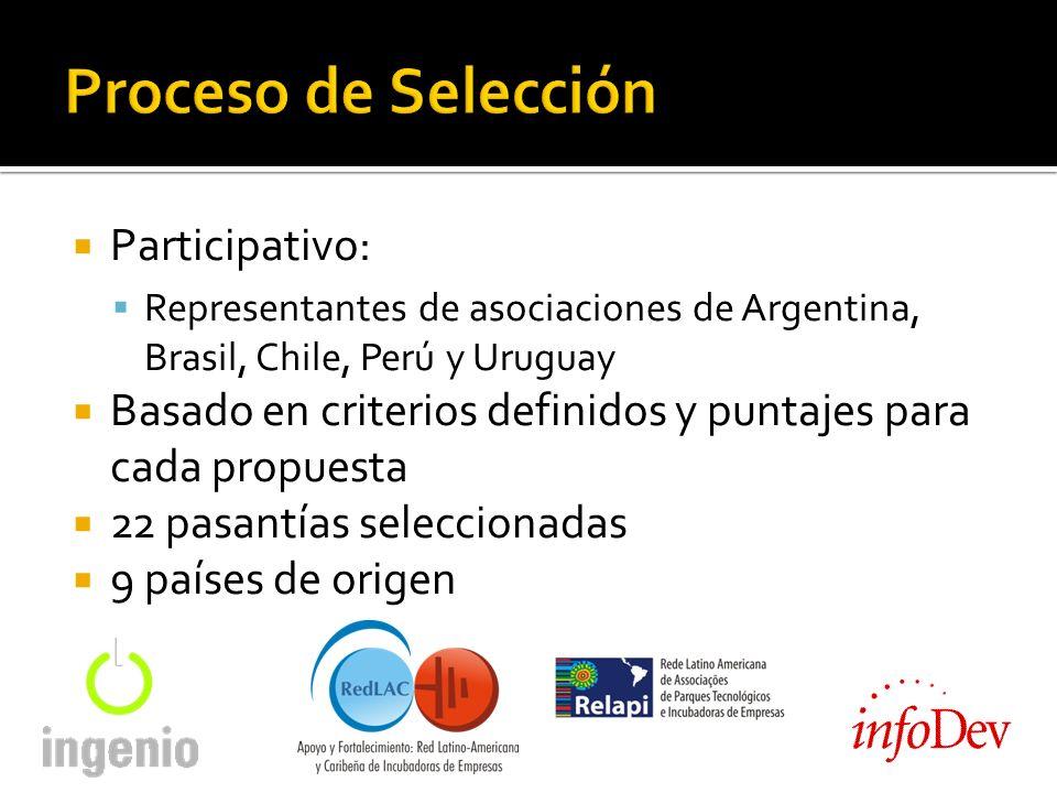 Participativo: Representantes de asociaciones de Argentina, Brasil, Chile, Perú y Uruguay Basado en criterios definidos y puntajes para cada propuesta 22 pasantías seleccionadas 9 países de origen
