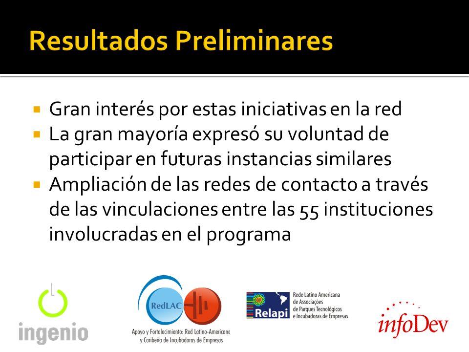 Gran interés por estas iniciativas en la red La gran mayoría expresó su voluntad de participar en futuras instancias similares Ampliación de las redes de contacto a través de las vinculaciones entre las 55 instituciones involucradas en el programa