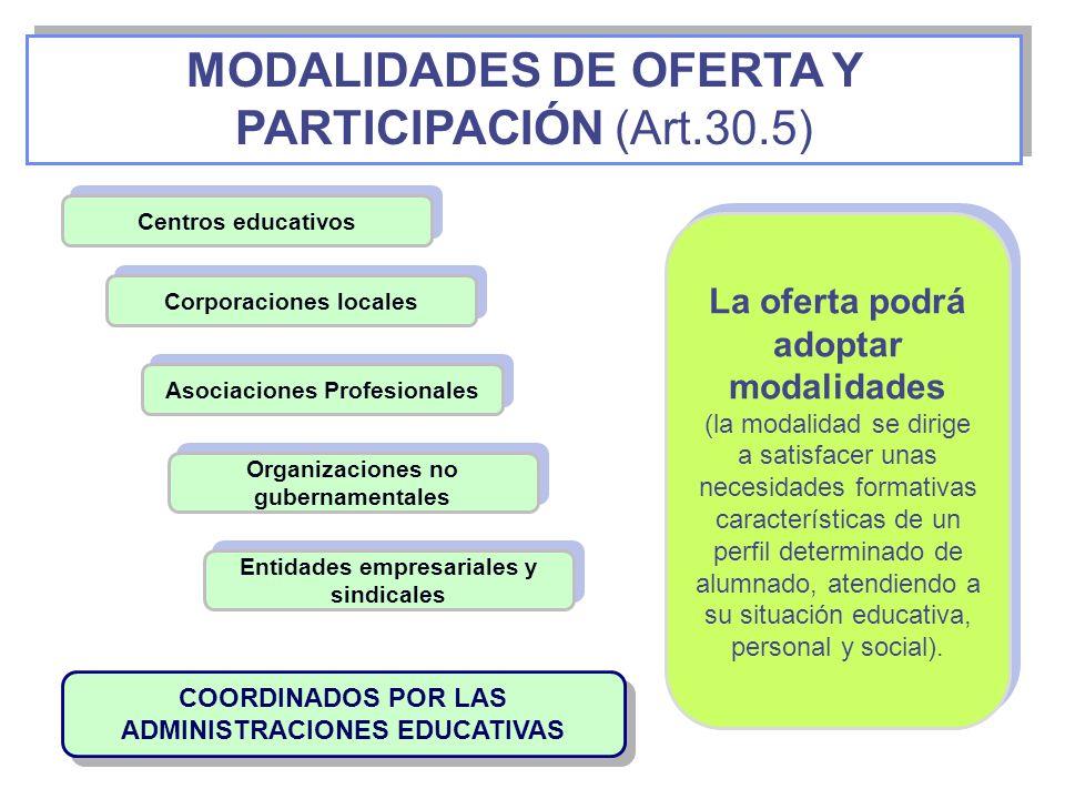 MODALIDADES DE OFERTA Y PARTICIPACIÓN (Art.30.5) Centros educativos Asociaciones Profesionales Corporaciones locales Organizaciones no gubernamentales