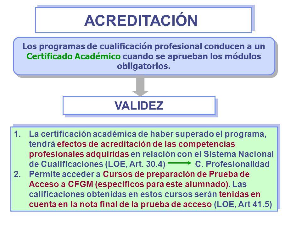 ACREDITACIÓN VALIDEZ 1.La certificación académica de haber superado el programa, tendrá efectos de acreditación de las competencias profesionales adqu