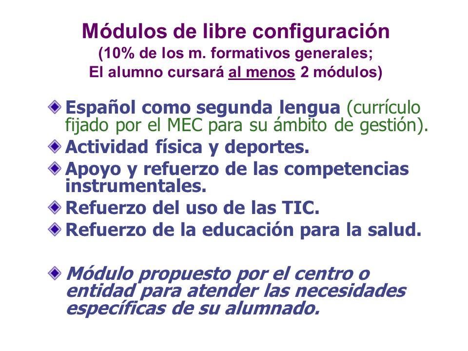 Módulos de libre configuración (10% de los m. formativos generales; El alumno cursará al menos 2 módulos) Español como segunda lengua (currículo fijad