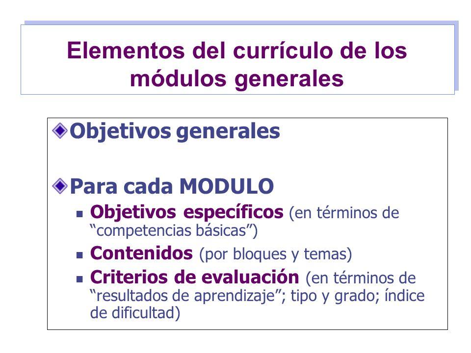 Objetivos generales Para cada MODULO Objetivos específicos (en términos de competencias básicas) Contenidos (por bloques y temas) Criterios de evaluac