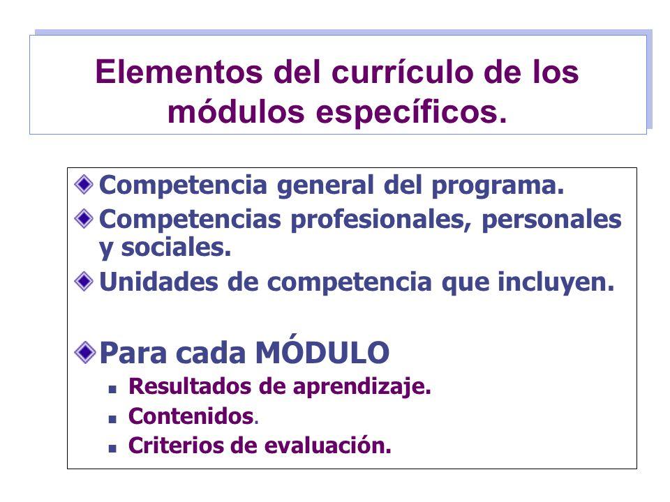 Competencia general del programa. Competencias profesionales, personales y sociales. Unidades de competencia que incluyen. Para cada MÓDULO Resultados