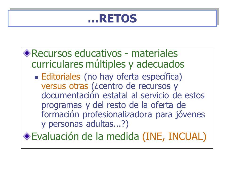 Recursos educativos - materiales curriculares múltiples y adecuados Editoriales (no hay oferta específica) versus otras (¿centro de recursos y documen