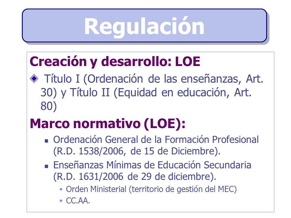 Creación y desarrollo: LOE Título I (Ordenación de las enseñanzas, Art. 30) y Título II (Equidad en educación, Art. 80) Marco normativo (LOE): Ordenac