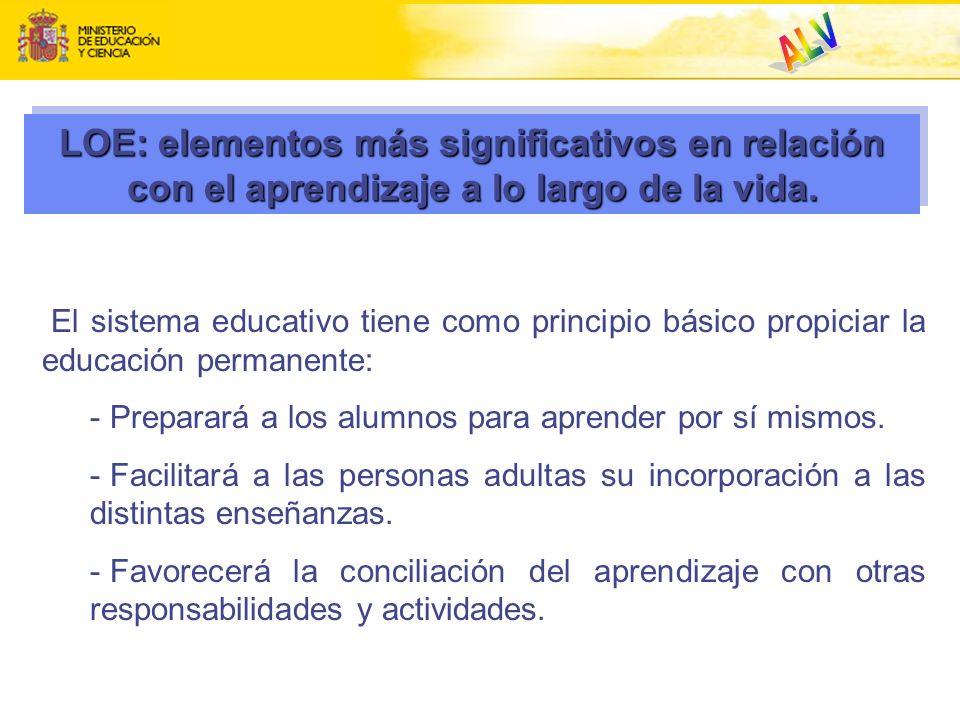 LOE: elementos más significativos en relación con el aprendizaje a lo largo de la vida. El sistema educativo tiene como principio básico propiciar la