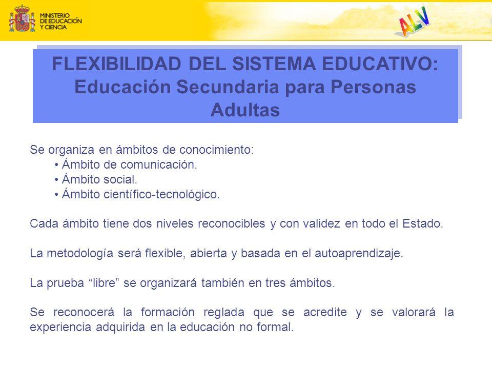 FLEXIBILIDAD DEL SISTEMA EDUCATIVO: Educación Secundaria para Personas Adultas Se organiza en ámbitos de conocimiento: Ámbito de comunicación. Ámbito