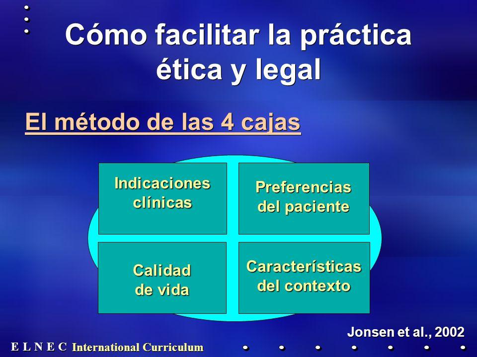 E E N N E E C C L L International Curriculum Cómo facilitar la práctica ética y legal El método de las 4 cajas Calidad de vida Preferencias del paciente Indicaciones clínicas Características del contexto Jonsen et al., 2002