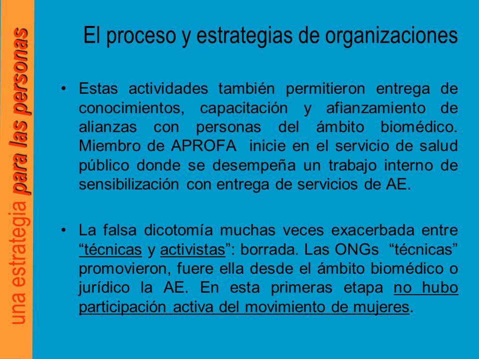para las personas una estrategia para las personas El proceso y estrategias de organizaciones Estas actividades también permitieron entrega de conocimientos, capacitación y afianzamiento de alianzas con personas del ámbito biomédico.