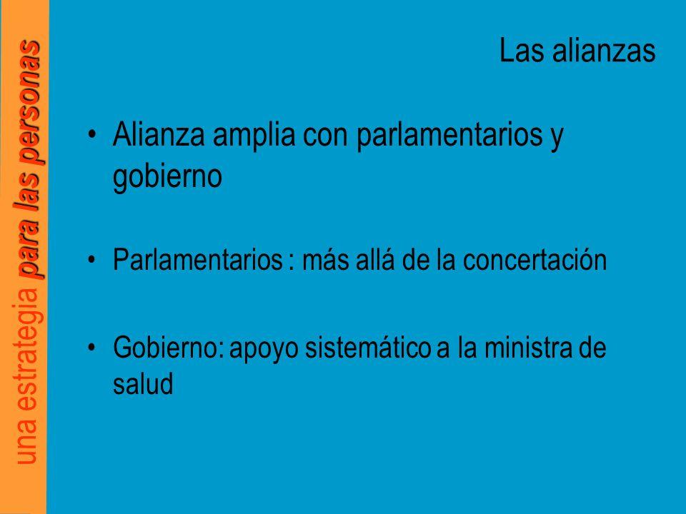 para las personas una estrategia para las personas Las alianzas Alianza amplia con parlamentarios y gobierno Parlamentarios : más allá de la concertación Gobierno: apoyo sistemático a la ministra de salud