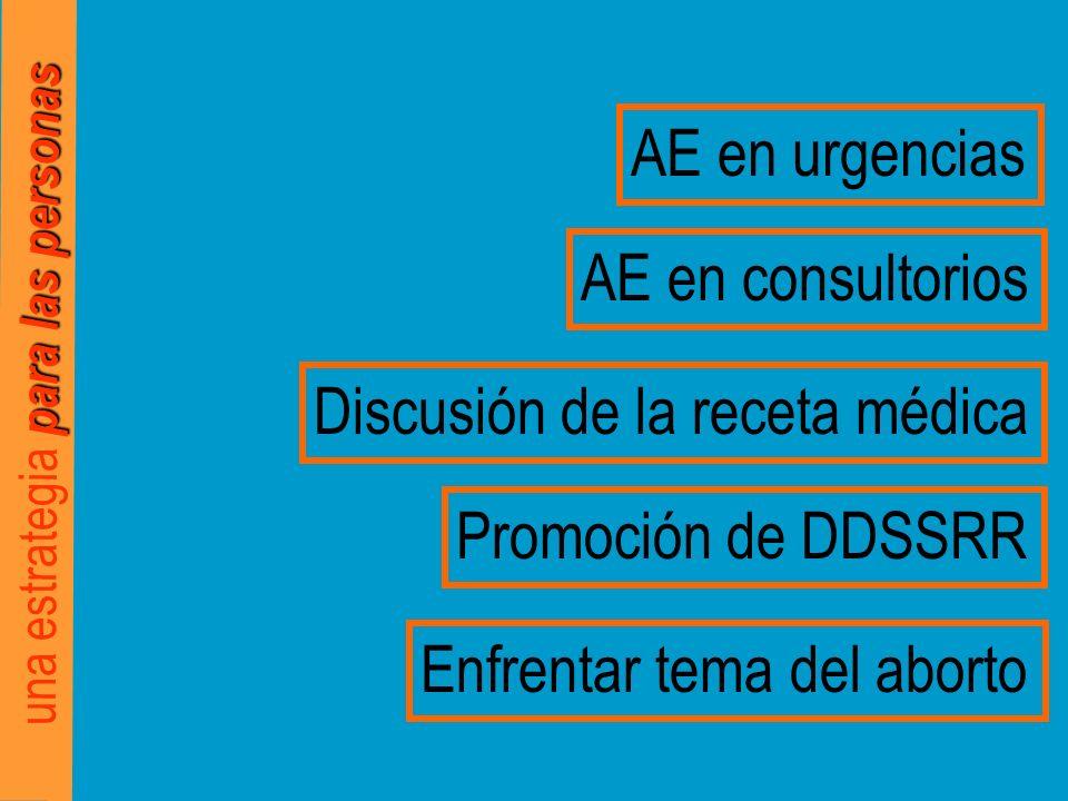 para las personas una estrategia para las personas AE en urgencias AE en consultorios Discusión de la receta médica Promoción de DDSSRR Enfrentar tema del aborto