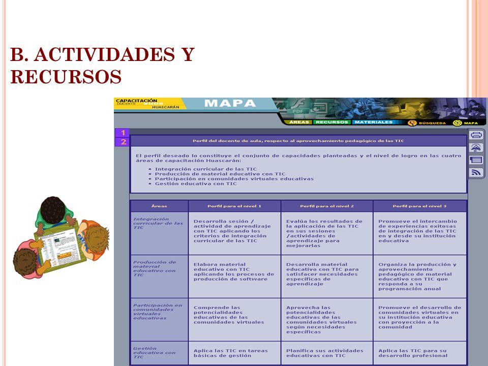 B. ACTIVIDADES Y RECURSOS