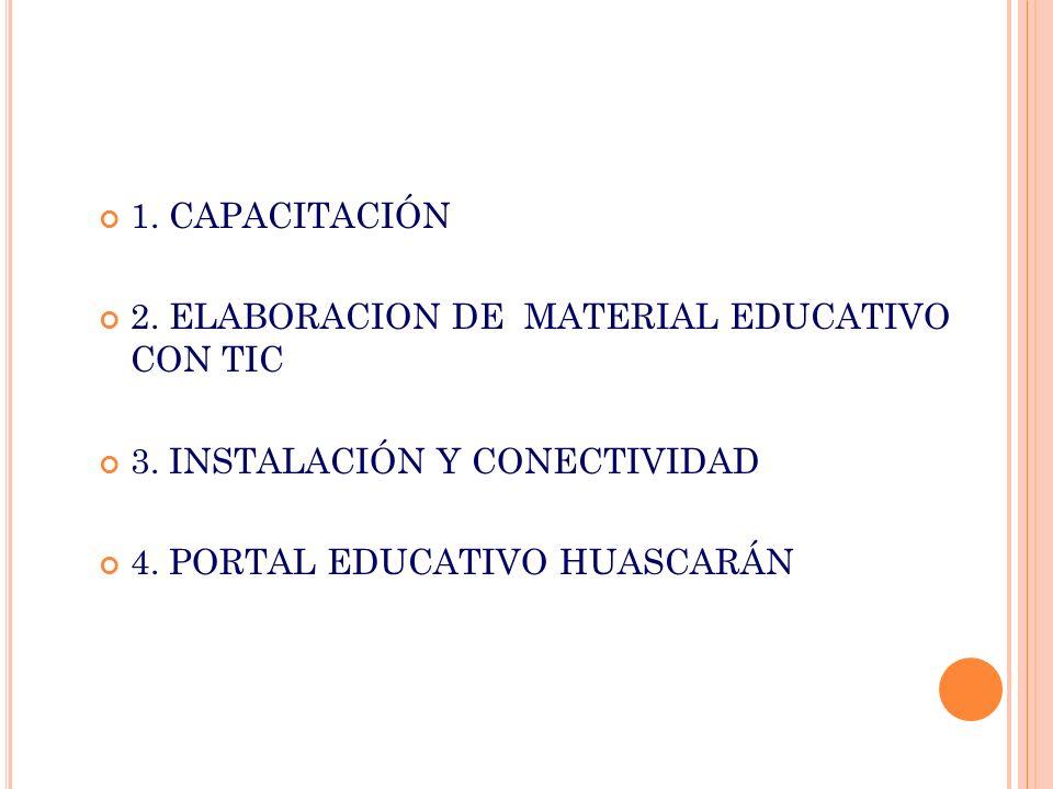1. CAPACITACIÓN 2. ELABORACION DE MATERIAL EDUCATIVO CON TIC 3. INSTALACIÓN Y CONECTIVIDAD 4. PORTAL EDUCATIVO HUASCARÁN