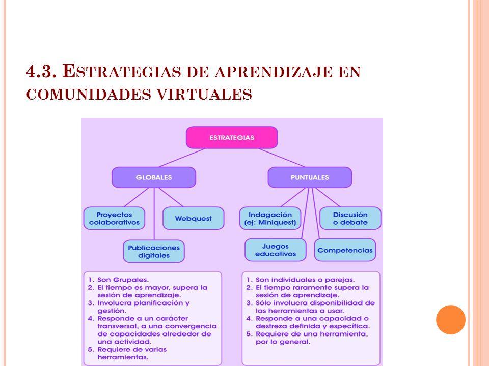 4.3. E STRATEGIAS DE APRENDIZAJE EN COMUNIDADES VIRTUALES