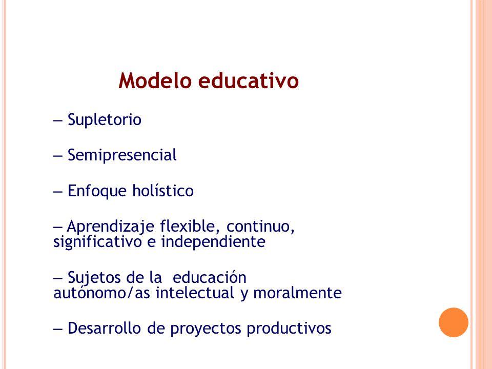 – Supletorio – Semipresencial – Enfoque holístico – Aprendizaje flexible, continuo, significativo e independiente – Sujetos de la educación autónomo/a