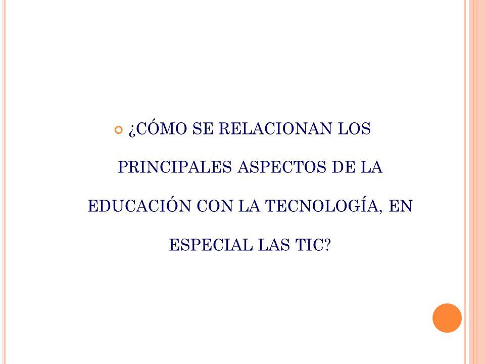 1.CAPACITACIÓN 2. ELABORACION DE MATERIAL EDUCATIVO CON TIC 3.