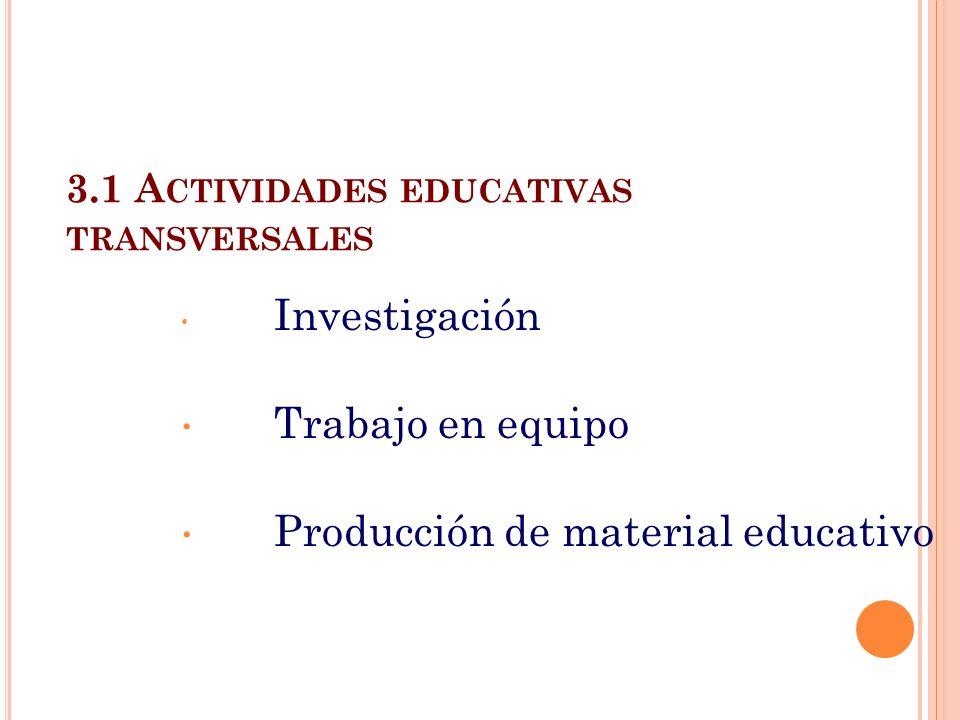 3.1 A CTIVIDADES EDUCATIVAS TRANSVERSALES Investigación Trabajo en equipo Producción de material educativo
