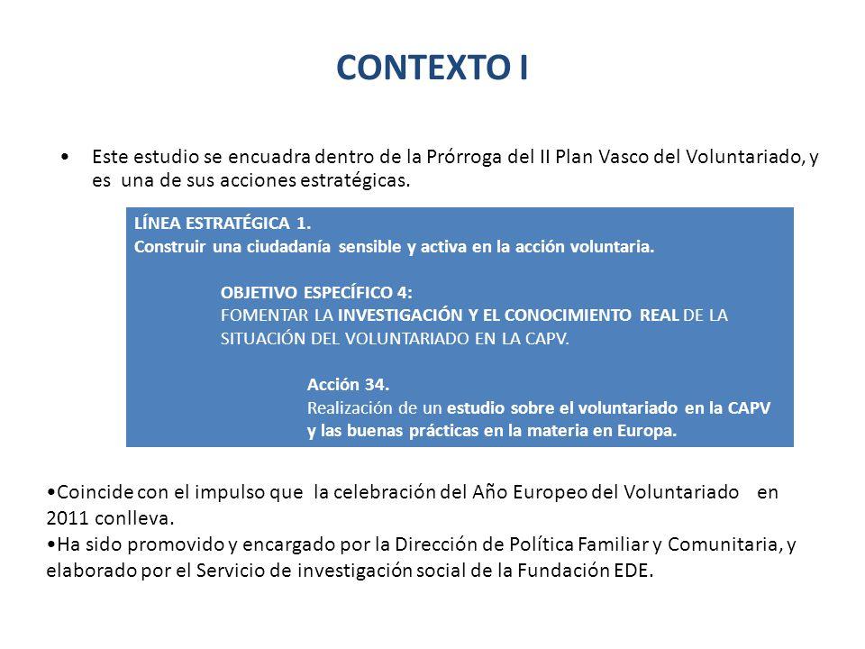 CONTEXTO I Este estudio se encuadra dentro de la Prórroga del II Plan Vasco del Voluntariado, y es una de sus acciones estratégicas.