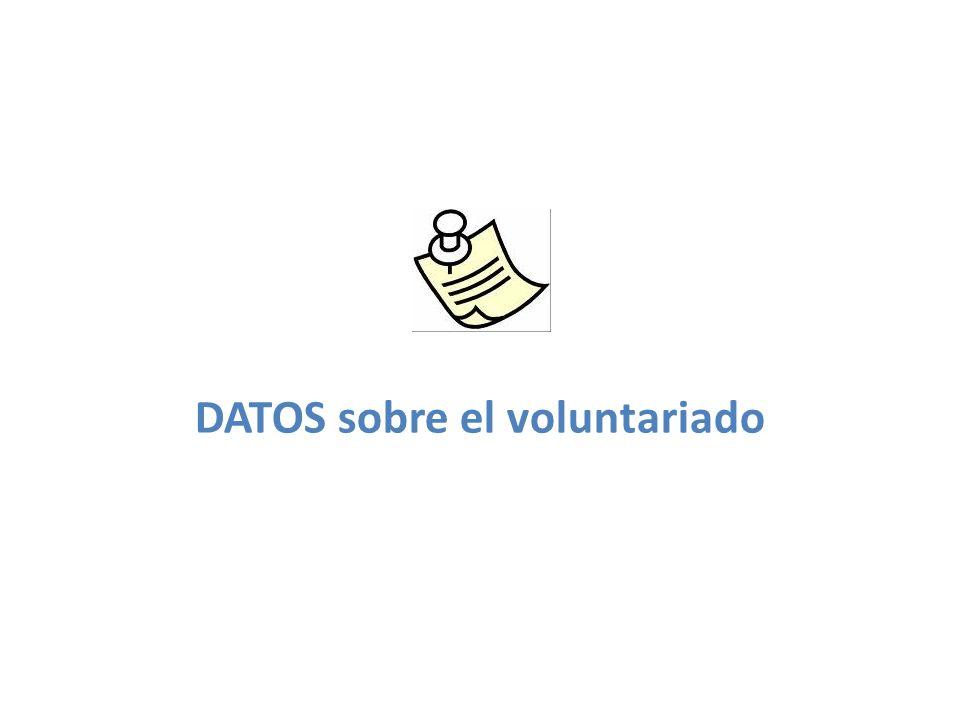 DATOS sobre el voluntariado