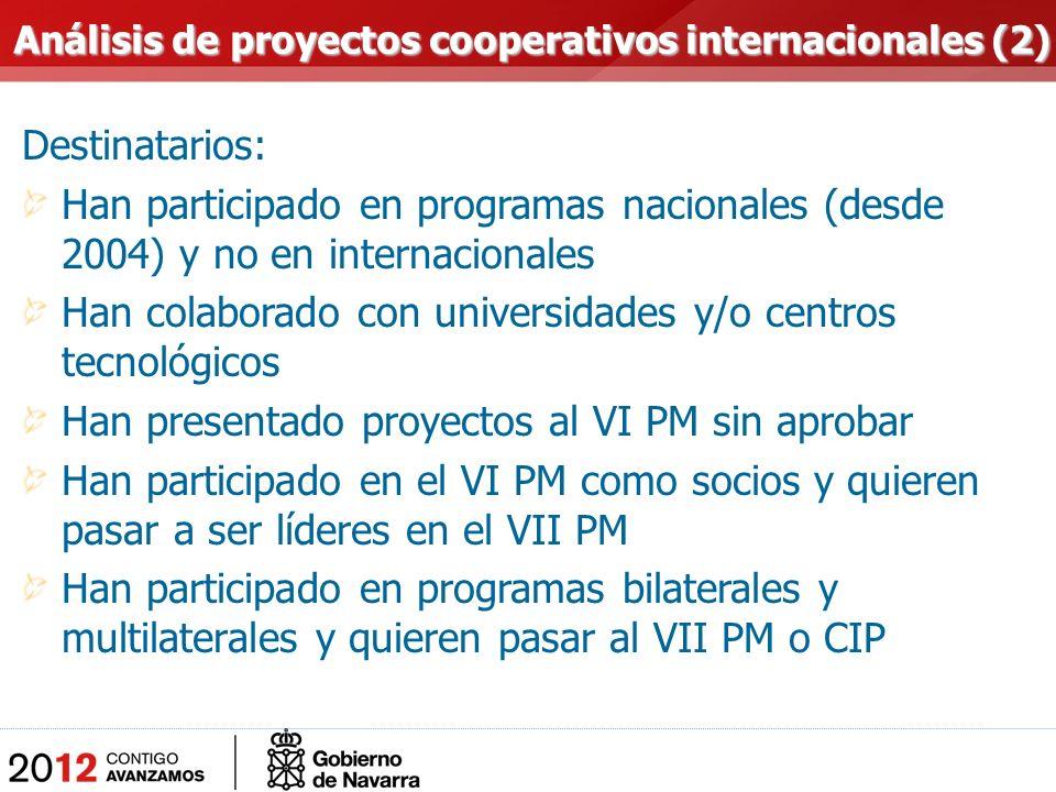 Destinatarios: Han participado en programas nacionales (desde 2004) y no en internacionales Han colaborado con universidades y/o centros tecnológicos