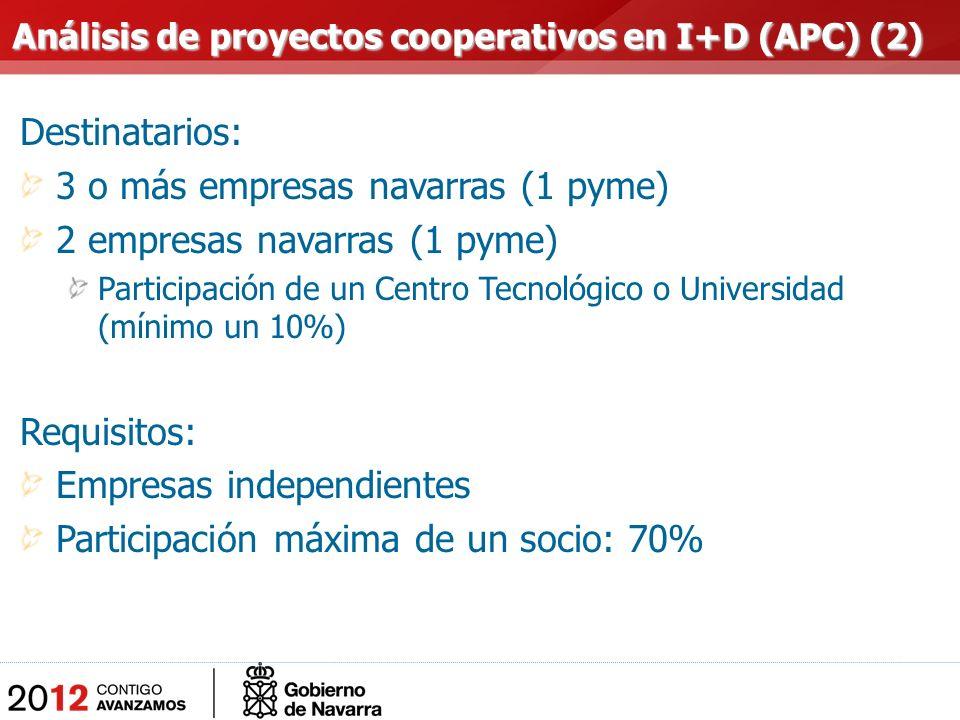 Destinatarios: 3 o más empresas navarras (1 pyme) 2 empresas navarras (1 pyme) Participación de un Centro Tecnológico o Universidad (mínimo un 10%) Requisitos: Empresas independientes Participación máxima de un socio: 70% Análisis de proyectos cooperativos en I+D (APC) (2) Análisis de proyectos cooperativos en I+D (APC) (2)
