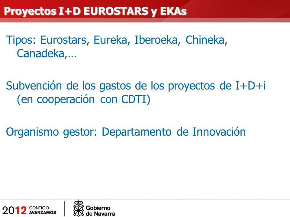Tipos: Eurostars, Eureka, Iberoeka, Chineka, Canadeka,… Subvención de los gastos de los proyectos de I+D+i (en cooperación con CDTI) Organismo gestor: Departamento de Innovación Proyectos I+D EUROSTARS y EKAs Proyectos I+D EUROSTARS y EKAs