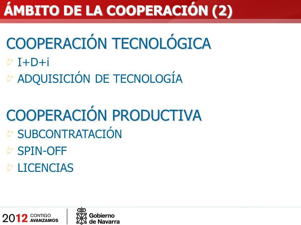 COOPERACIÓN TECNOLÓGICA I+D+i ADQUISICIÓN DE TECNOLOGÍA COOPERACIÓN PRODUCTIVA SUBCONTRATACIÓN SPIN-OFF LICENCIAS ÁMBITO DE LA COOPERACIÓN (2) ÁMBITO
