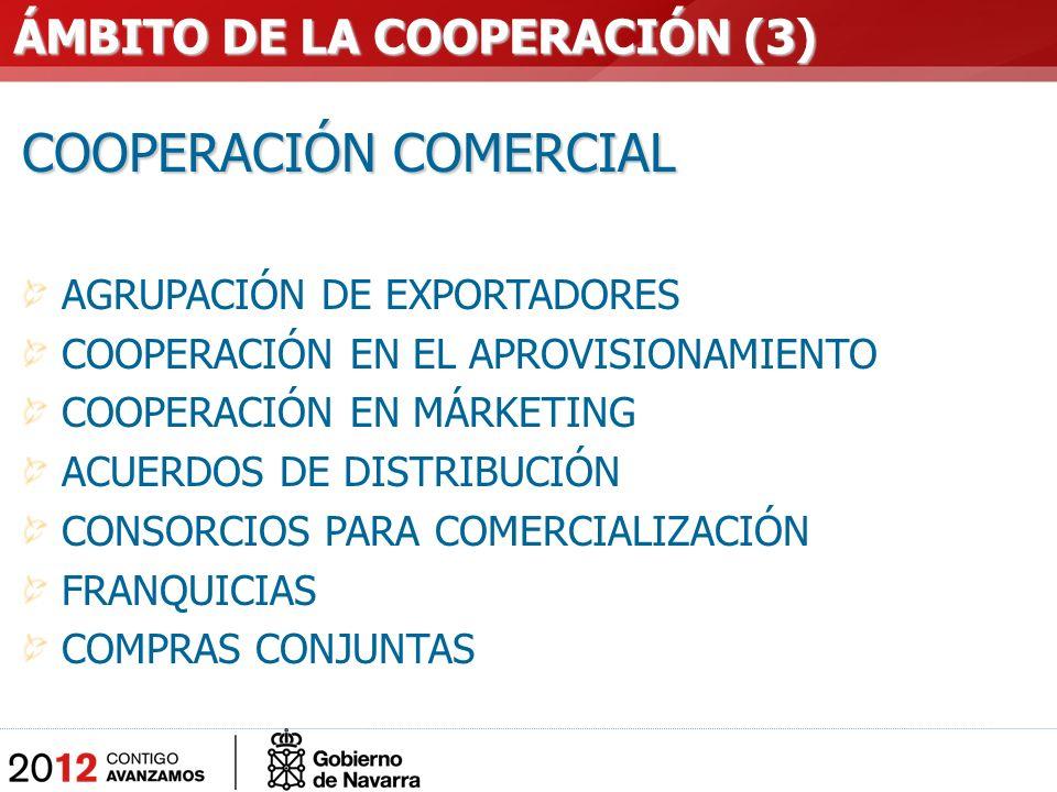 COOPERACIÓN COMERCIAL AGRUPACIÓN DE EXPORTADORES COOPERACIÓN EN EL APROVISIONAMIENTO COOPERACIÓN EN MÁRKETING ACUERDOS DE DISTRIBUCIÓN CONSORCIOS PARA