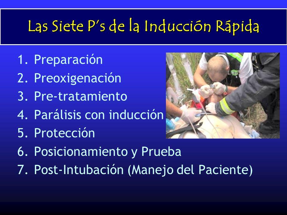 Las Siete Ps de la Inducción Rápida 1.Preparación 2.Preoxigenación 3.Pre-tratamiento 4.Parálisis con inducción 5.Protección 6.Posicionamiento y Prueba