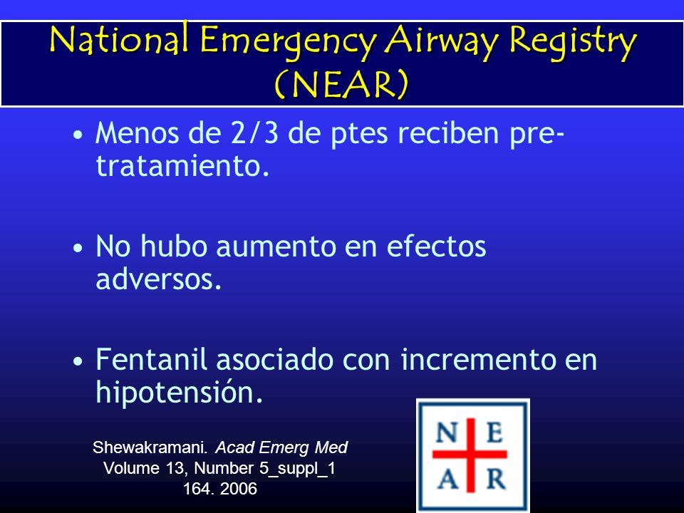 National Emergency Airway Registry (NEAR) Menos de 2/3 de ptes reciben pre- tratamiento. No hubo aumento en efectos adversos. Fentanil asociado con in
