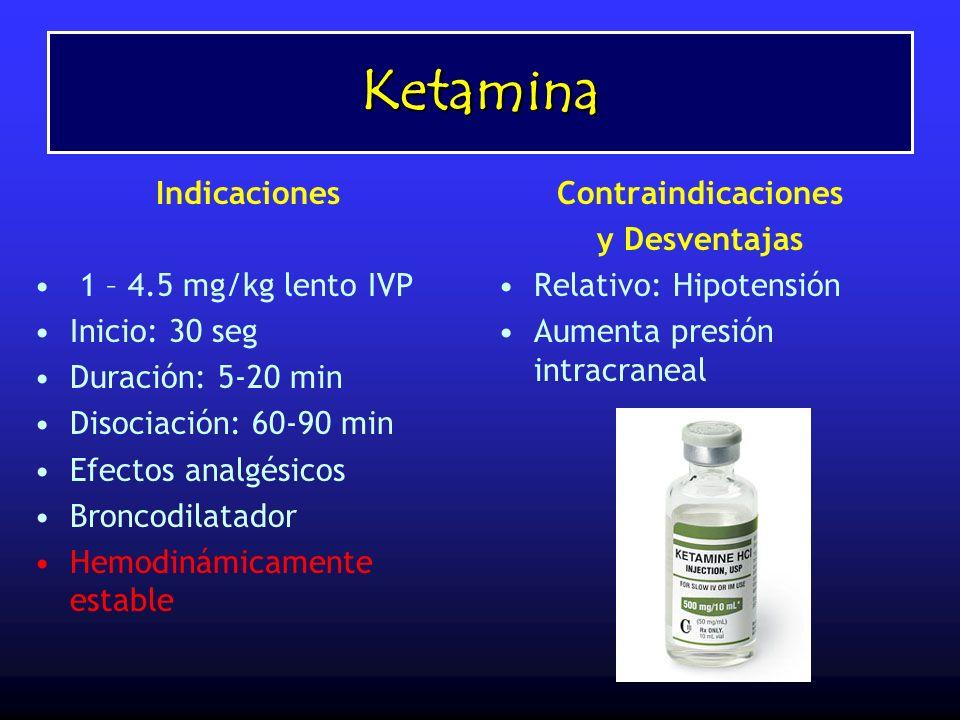 Ketamina Indicaciones 1 – 4.5 mg/kg lento IVP Inicio: 30 seg Duración: 5-20 min Disociación: 60-90 min Efectos analgésicos Broncodilatador Hemodinámic