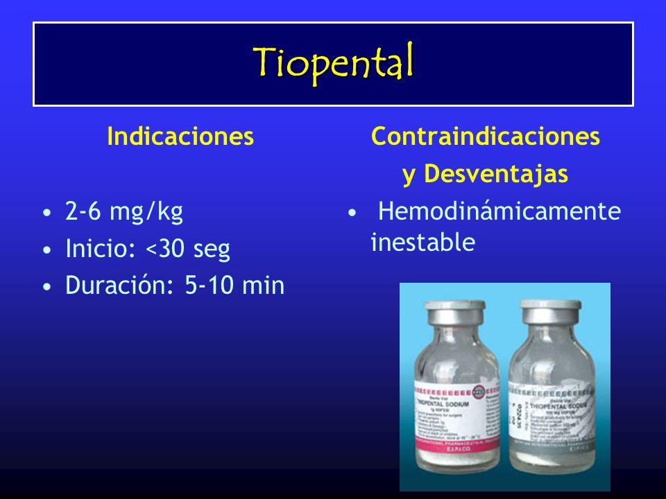 Tiopental Indicaciones 2-6 mg/kg Inicio: <30 seg Duración: 5-10 min Contraindicaciones y Desventajas Hemodinámicamente inestable