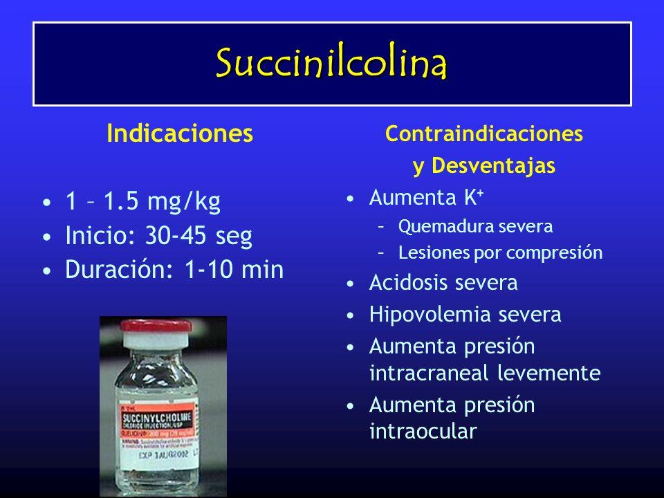 Succinilcolina Indicaciones 1 – 1.5 mg/kg Inicio: 30-45 seg Duración: 1-10 min Contraindicaciones y Desventajas Aumenta K + –Quemadura severa –Lesione