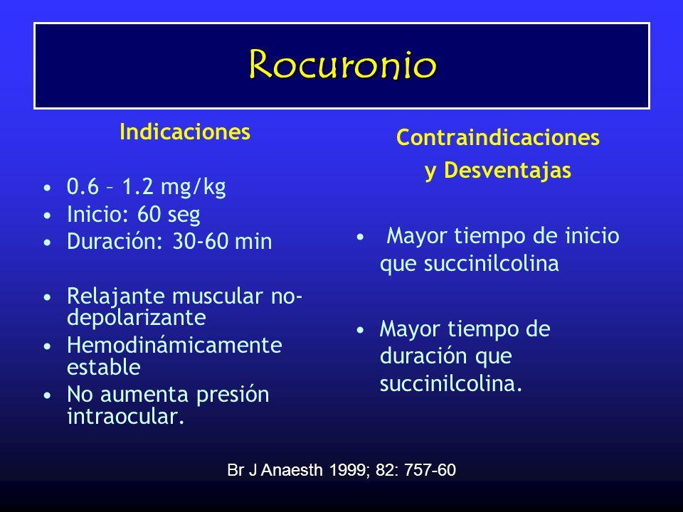 Rocuronio Indicaciones 0.6 – 1.2 mg/kg Inicio: 60 seg Duración: 30-60 min Relajante muscular no- depolarizante Hemodinámicamente estable No aumenta pr
