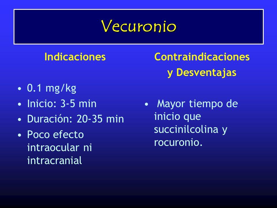 Vecuronio Indicaciones 0.1 mg/kg Inicio: 3-5 min Duración: 20-35 min Poco efecto intraocular ni intracranial Contraindicaciones y Desventajas Mayor ti