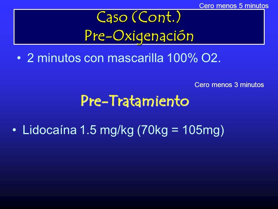 Caso (Cont.) Pre-Oxigenación 2 minutos con mascarilla 100% O2. Cero menos 5 minutos Cero menos 3 minutos Pre-Tratamiento Lidocaína 1.5 mg/kg (70kg = 1