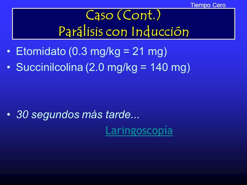 Caso (Cont.) Parálisis con Inducción Etomidato (0.3 mg/kg = 21 mg) Succinilcolina (2.0 mg/kg = 140 mg) 30 segundos más tarde... Laringoscopía Tiempo C