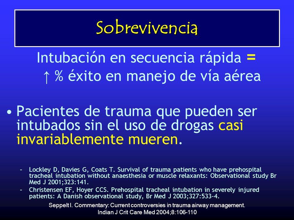 Sobrevivencia Intubación en secuencia rápida = % éxito en manejo de vía aérea Pacientes de trauma que pueden ser intubados sin el uso de drogas casi i