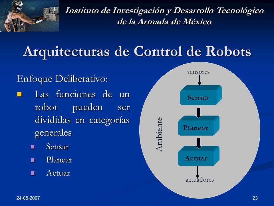 Instituto de Investigación y Desarrollo Tecnológico de la Armada de México 24-05-2007 23 Arquitecturas de Control de Robots Enfoque Deliberativo: Las