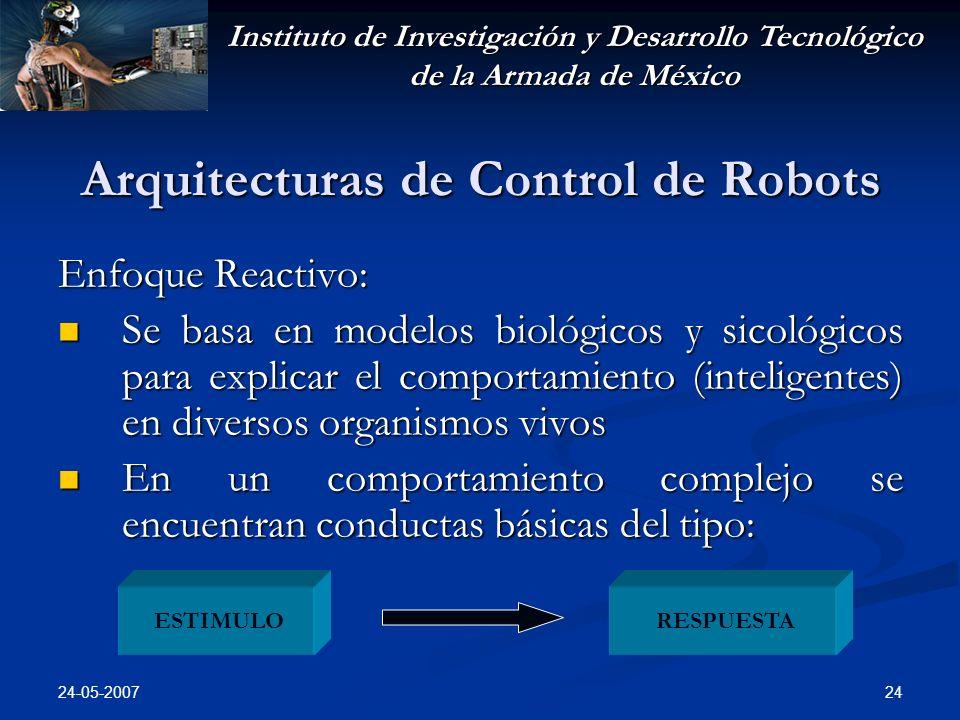 Instituto de Investigación y Desarrollo Tecnológico de la Armada de México 24-05-2007 24 Arquitecturas de Control de Robots Enfoque Reactivo: Se basa