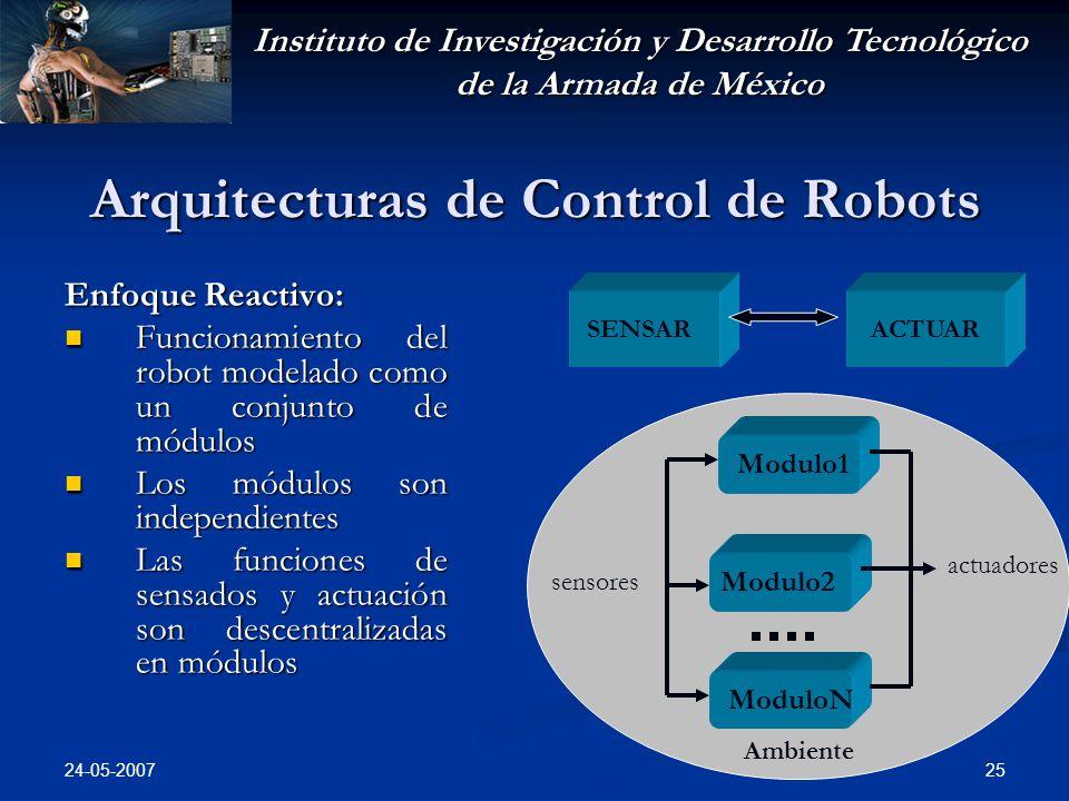 Instituto de Investigación y Desarrollo Tecnológico de la Armada de México 24-05-2007 25 Arquitecturas de Control de Robots Enfoque Reactivo: Funcionamiento del robot modelado como un conjunto de módulos Funcionamiento del robot modelado como un conjunto de módulos Los módulos son independientes Los módulos son independientes Las funciones de sensados y actuación son descentralizadas en módulos Las funciones de sensados y actuación son descentralizadas en módulos Ambiente Modulo1 Modulo2 ModuloN sensores actuadores SENSAR ACTUAR