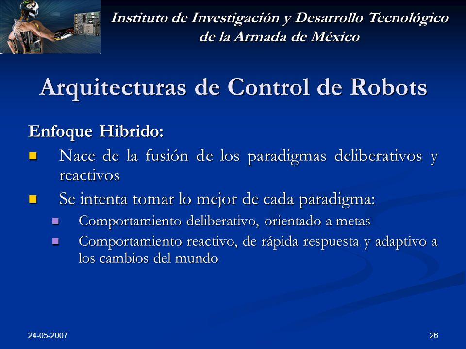 Instituto de Investigación y Desarrollo Tecnológico de la Armada de México 24-05-2007 26 Arquitecturas de Control de Robots Enfoque Hibrido: Nace de l