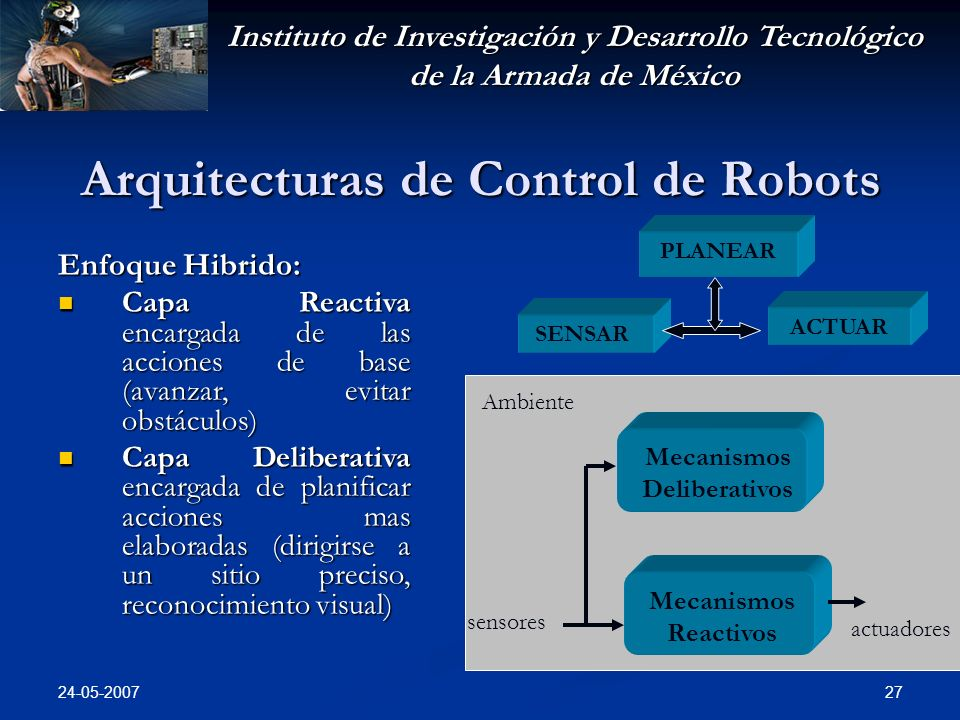 Instituto de Investigación y Desarrollo Tecnológico de la Armada de México 24-05-2007 27 Arquitecturas de Control de Robots Enfoque Hibrido: Capa Reactiva encargada de las acciones de base (avanzar, evitar obstáculos) Capa Reactiva encargada de las acciones de base (avanzar, evitar obstáculos) Capa Deliberativa encargada de planificar acciones mas elaboradas (dirigirse a un sitio preciso, reconocimiento visual) Capa Deliberativa encargada de planificar acciones mas elaboradas (dirigirse a un sitio preciso, reconocimiento visual) Mecanismos Deliberativos Mecanismos Reactivos sensores actuadores SENSAR ACTUAR PLANEAR Ambiente